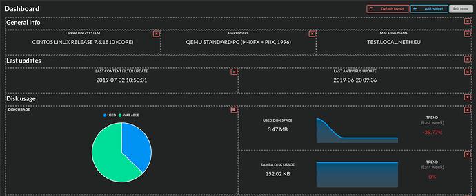 dashboard_edit_6