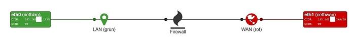 fwneth_network