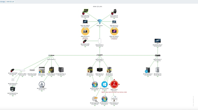 Monitoring my network with NethServer - Feature - NethServer