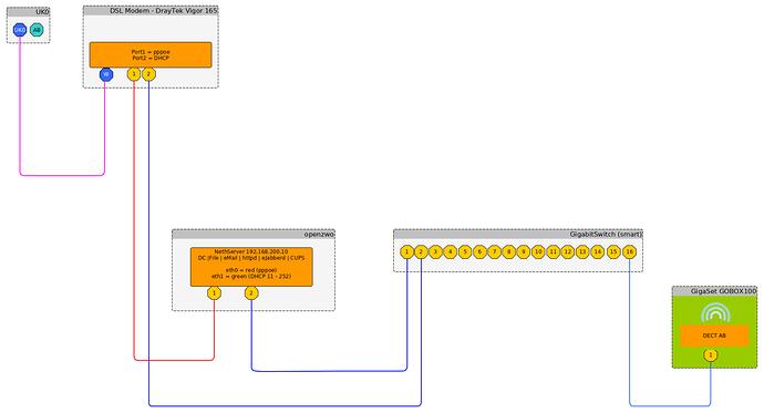 DSL_2-modem