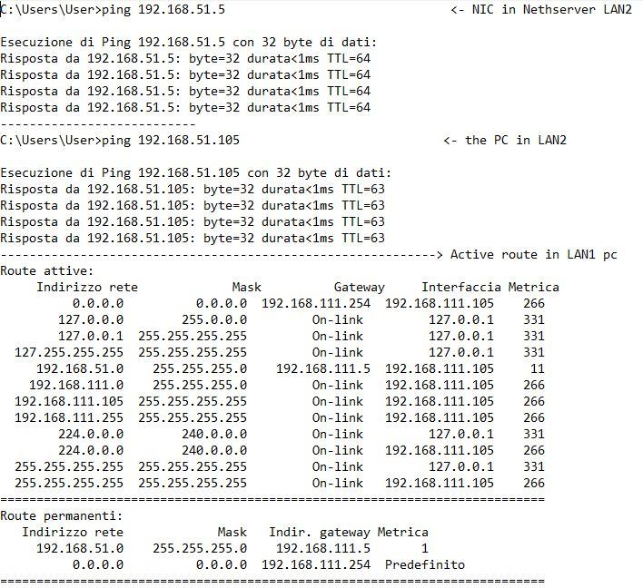 Ping from PC LAN1 to LAN2