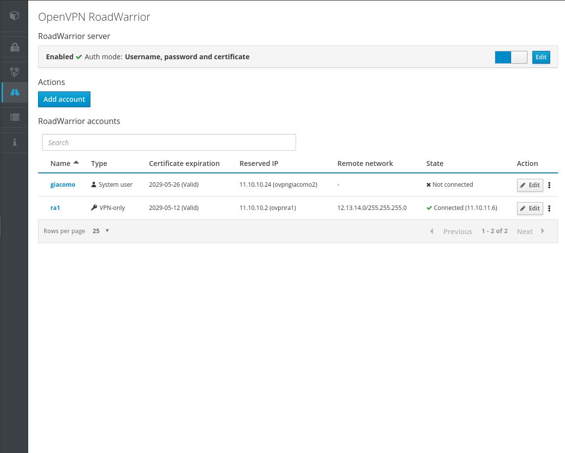 Cockpit OpenVPN and IPSec UI - Feature - NethServer Community