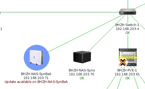 Monitoring my network with NethServer - Feature - NethServer Community